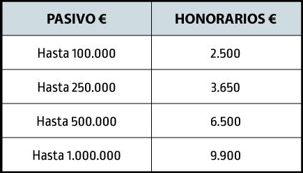 concursos de acreedores 6
